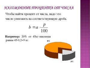 Как рассчитать долю от числа