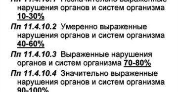 1024н приказ минтруда изменения положения инвалидов в 2020