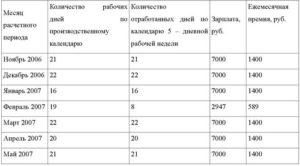 Как посчитать премию пропорционально отработанному времени