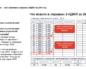 Что означает код дохода 2002 в справке 2 ндфл