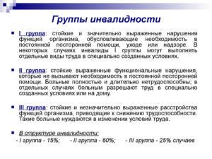 Какая группа инвалидности рабочая в казахстане