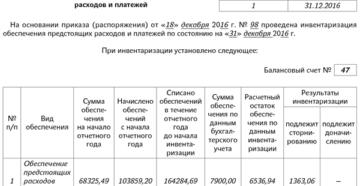Акт инвентаризации резервов на предстоящую оплату отпусков
